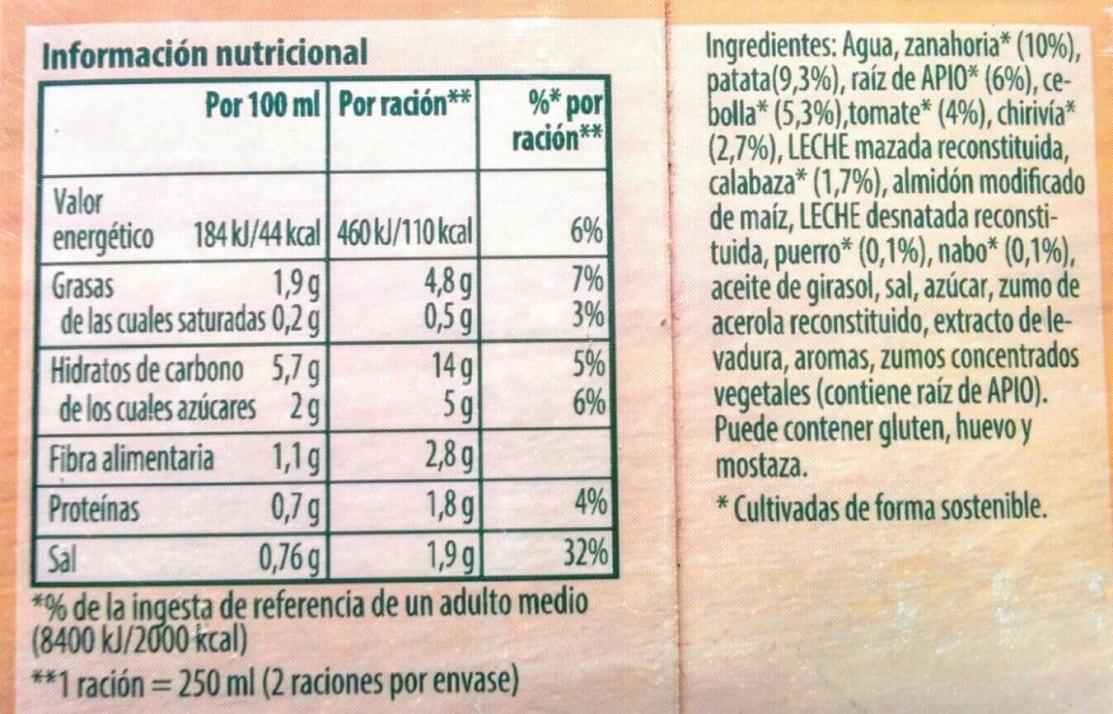 Leer etiqueta con informacion nutricional
