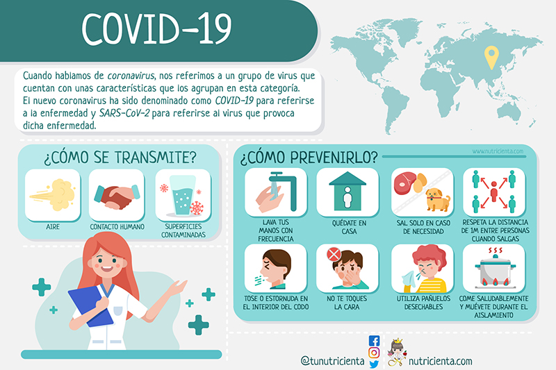 Infografia sobre como evitar el contagio por coronavirus